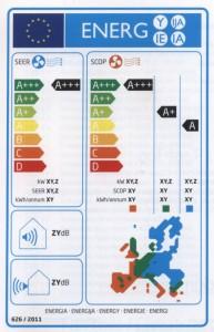 Clasificacion energetica aire acondicionado