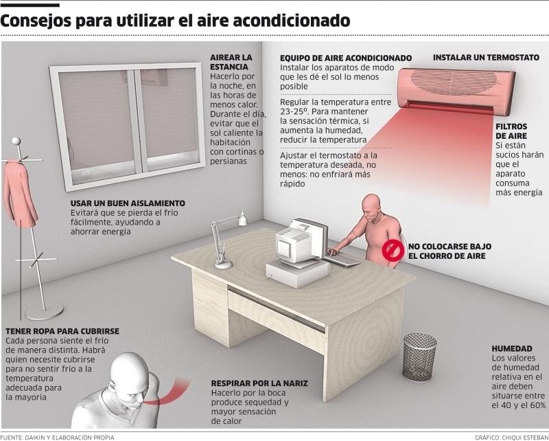 Climatizaci n oficina climamania blog sobre aire for Aire acondicionado oficina