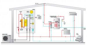 Calefacción de bajo consumo